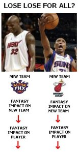 Shaq Marion Trade NBA Heat Suns